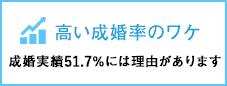 関西ブライダルの高い成婚率のワケ