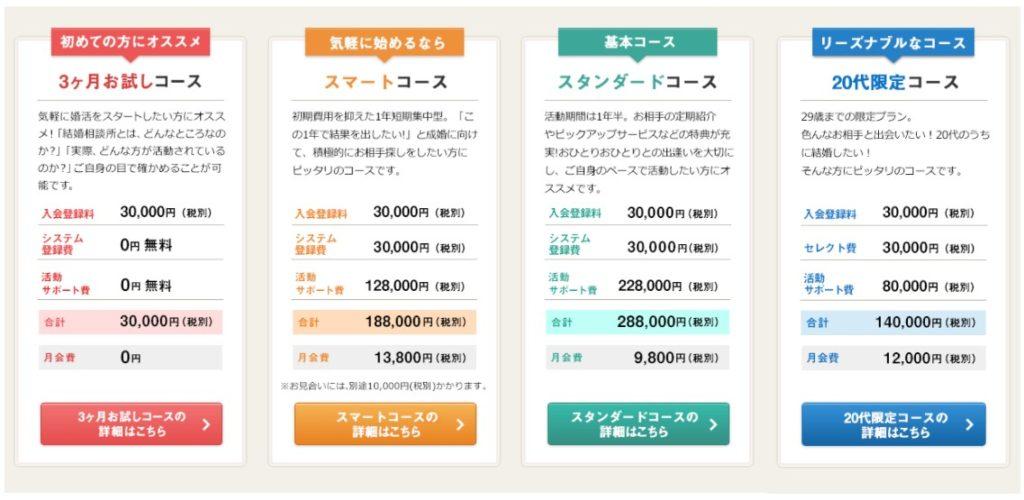 関西ブライダル コース料金